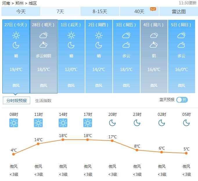 02月27日郑州天气2017年