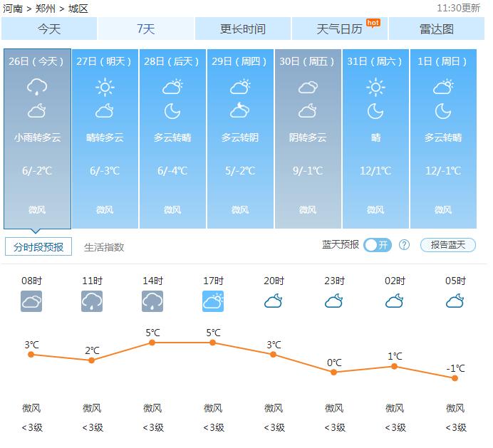 郑州天气——2016年12月26日