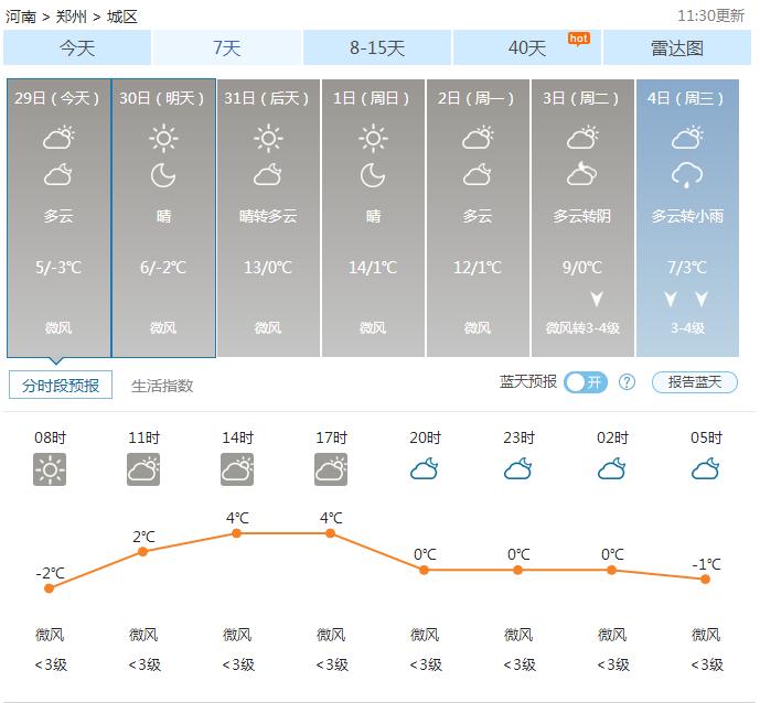郑州天气——2016年12月29日