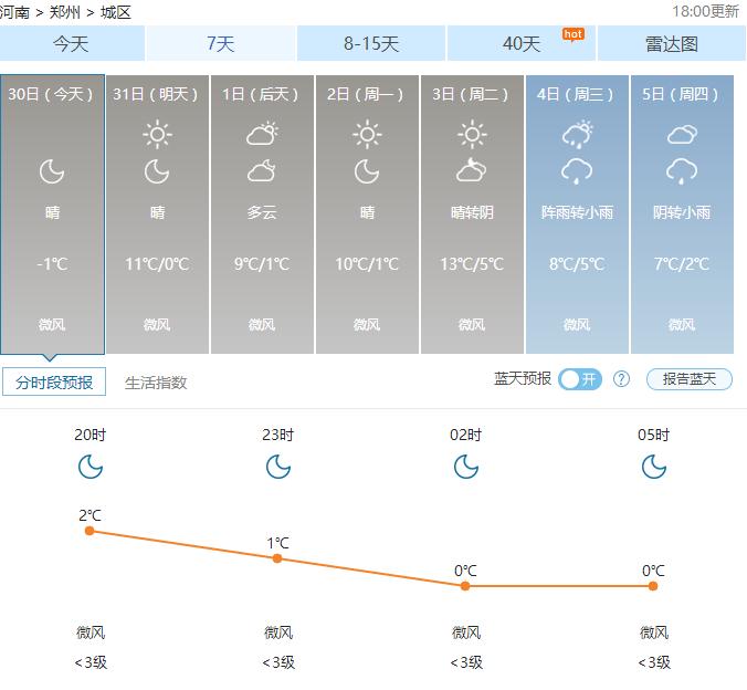 郑州天气——2016年12月30日