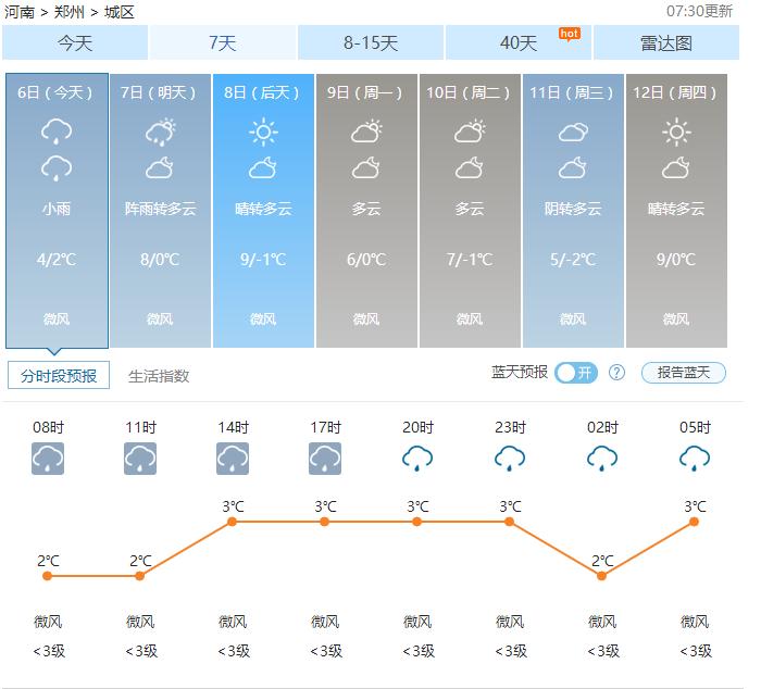 郑州天气——2017年01月06日