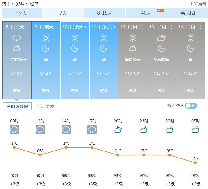 02月08日郑州天气2017年